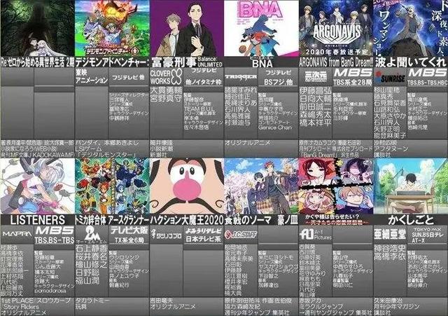 日本票选,你最期待四月新番是哪部?刀剑神域只排第四