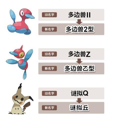 三只神奇宝贝被官方改中文名,人都看傻了,谜拟Q以后叫谜拟丘!